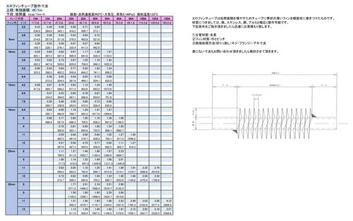 エロフィンチューブ寸法表