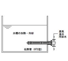 投げ込み式熱交換器 HTS型